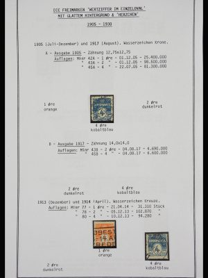 Stamp collection 27925 Scandinavia 1855-1957.