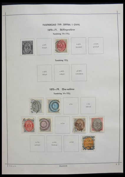 Stamp collection 28290 Scandinavia 1851-1972.