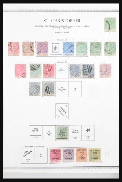 Stamp collection 30970 St. Kitts-Nevis 1903-1984.